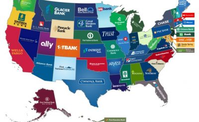 Biggest banks in the United States